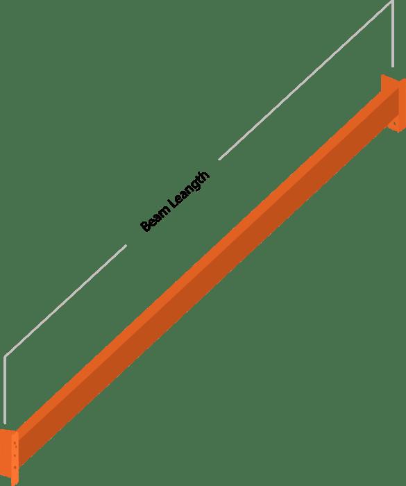 Pallet-Rack-Beam-Length
