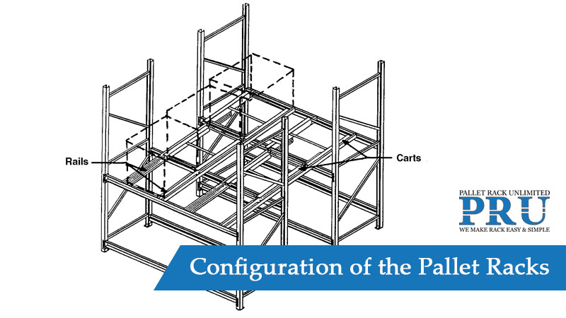 Configuration-of-the-Pallet-Racks-blog-picture